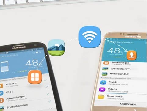 Daten ueber spezielle Herstellerprogramme auf das neue Handy uebertragen
